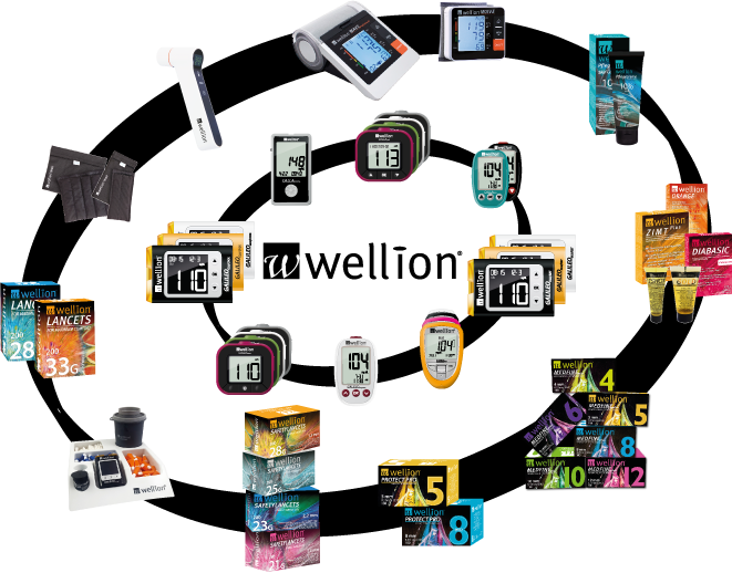 Wellion brand products (for diabetics)